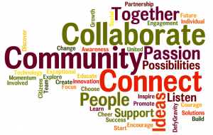 civic engagement word-cloud-community may 2020